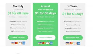EverWebinar 60 Day Free Trial